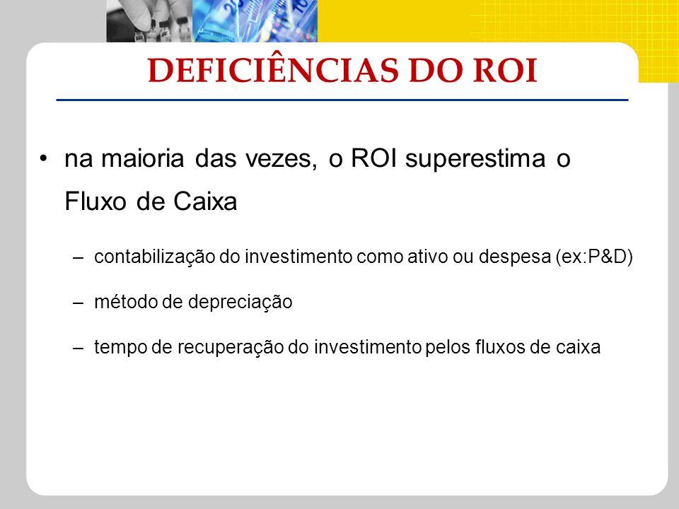 na maioria das vezes, o ROI superestima o Fluxo de Caixa –contabilização do investimento como ativo ou despesa (ex:P&D) –método de depreciação –tempo