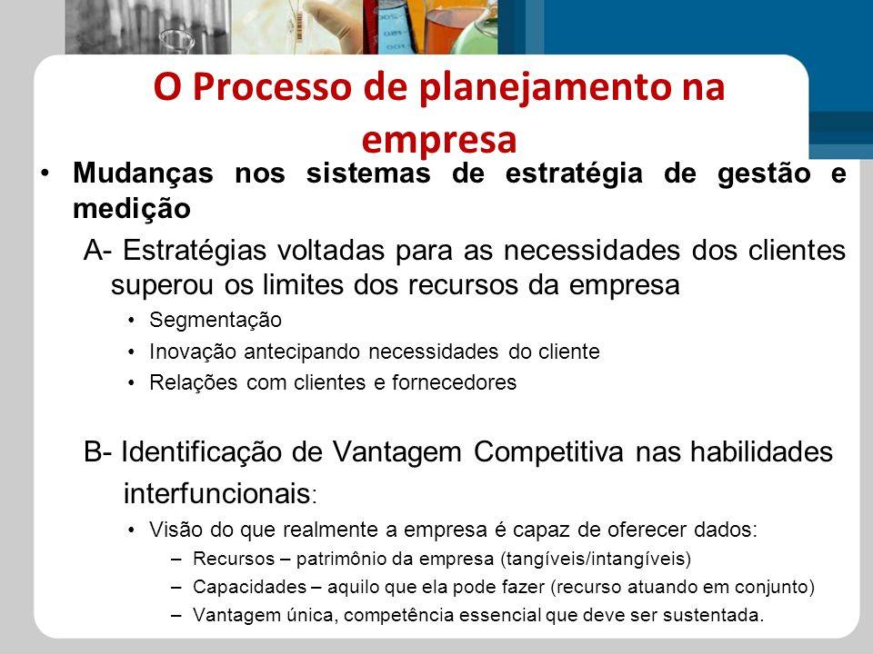 O Processo de planejamento na empresa Mudanças nos sistemas de estratégia de gestão e medição A- Estratégias voltadas para as necessidades dos cliente