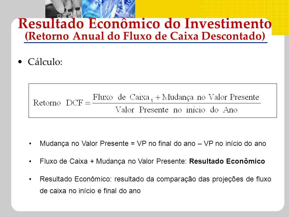 Cálculo: Mudança no Valor Presente = VP no final do ano – VP no início do ano Fluxo de Caixa + Mudança no Valor Presente: Resultado Econômico Resultad