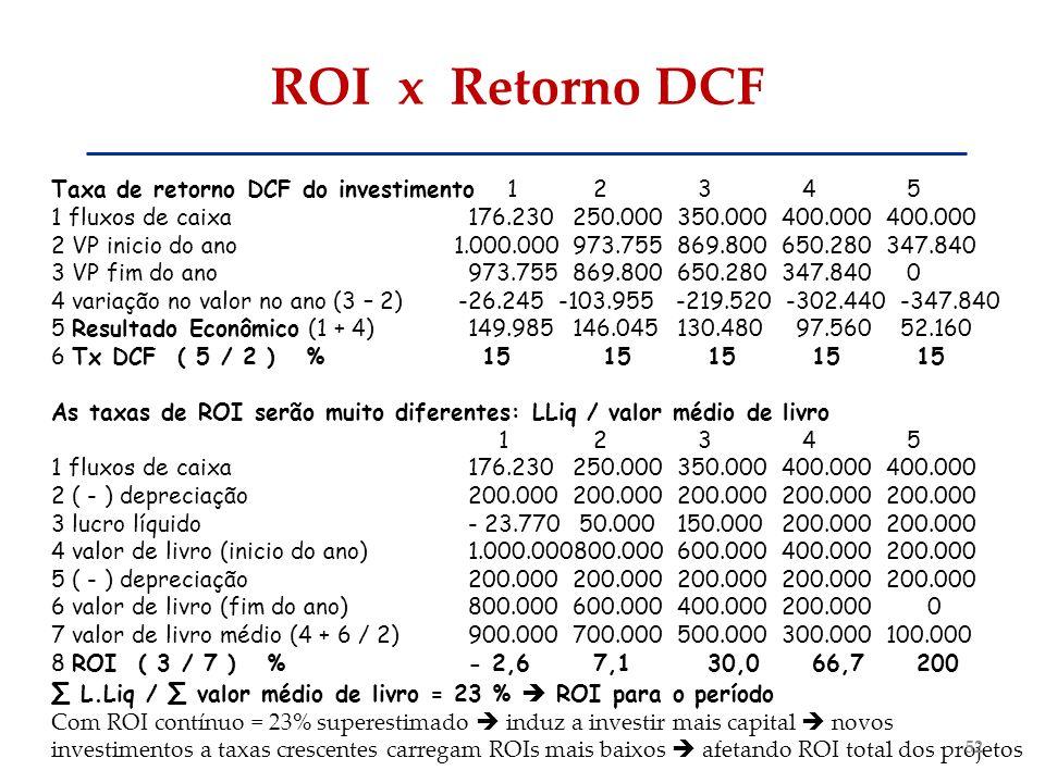 Taxa de retorno DCF do investimento 1 2 3 4 5 1 fluxos de caixa176.230250.000350.000400.000400.000 2 VP inicio do ano 1.000.000973.755869.800650.28034