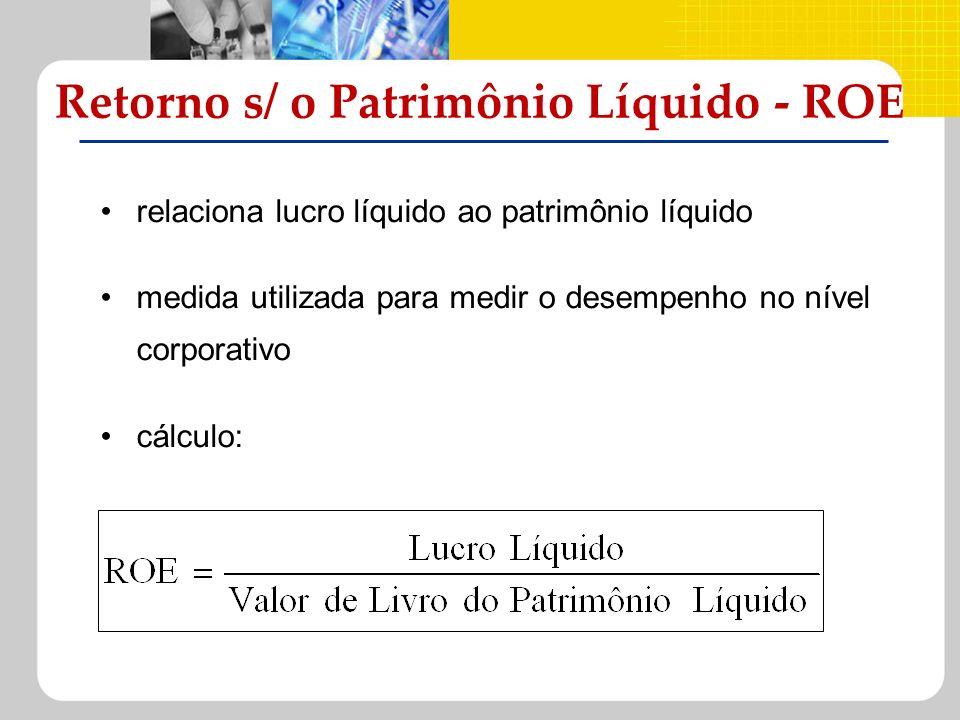relaciona lucro líquido ao patrimônio líquido medida utilizada para medir o desempenho no nível corporativo cálculo: Retorno s/ o Patrimônio Líquido -