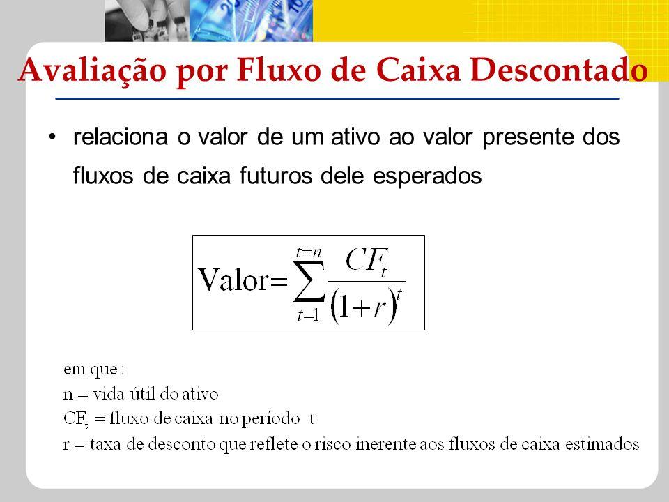 relaciona o valor de um ativo ao valor presente dos fluxos de caixa futuros dele esperados Avaliação por Fluxo de Caixa Descontado