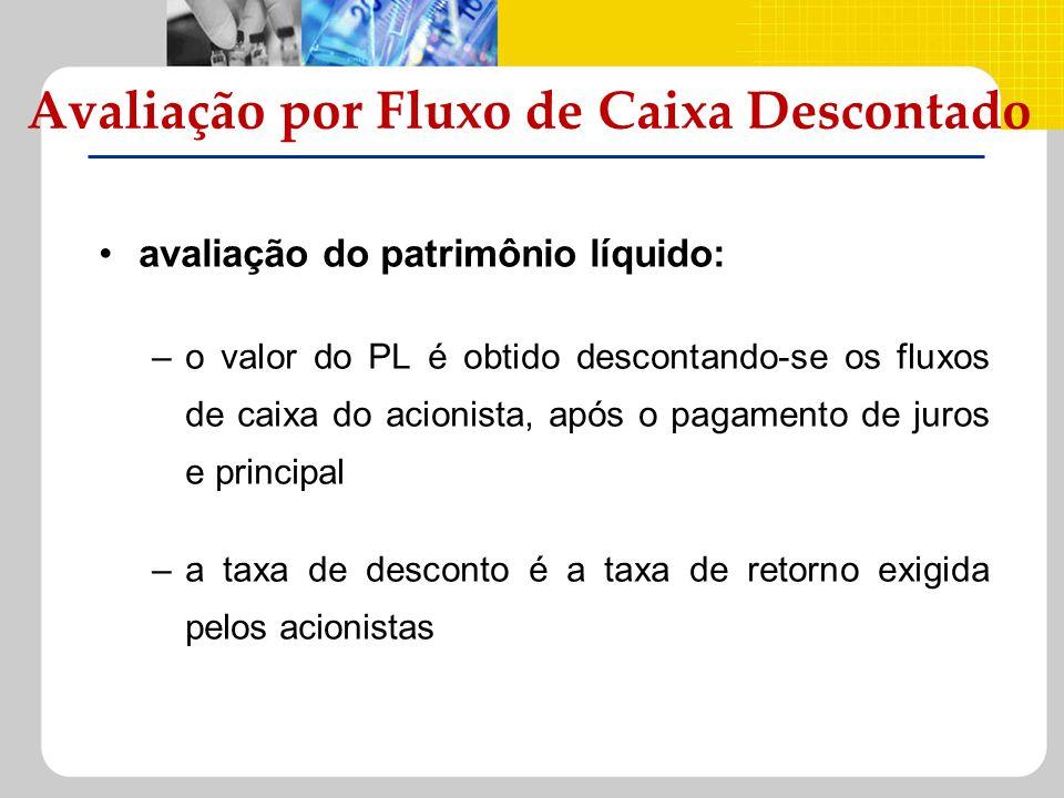 avaliação do patrimônio líquido: –o valor do PL é obtido descontando-se os fluxos de caixa do acionista, após o pagamento de juros e principal –a taxa
