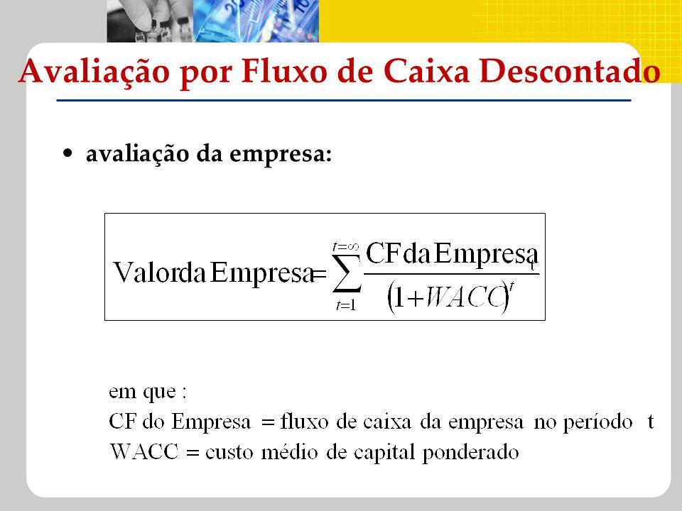 avaliação da empresa: Avaliação por Fluxo de Caixa Descontado