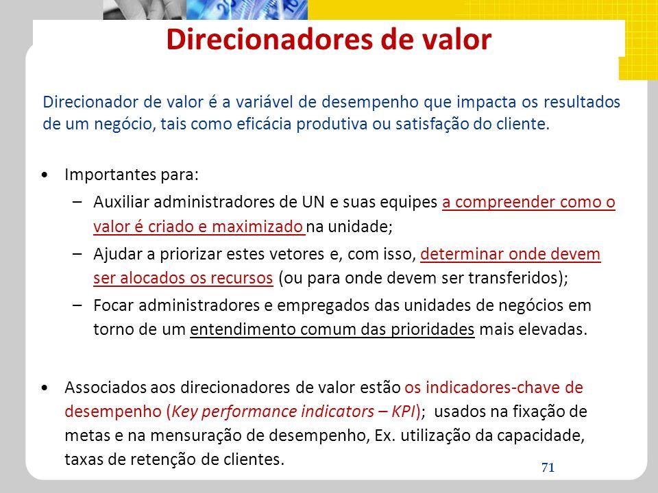 Direcionadores de valor Importantes para: –Auxiliar administradores de UN e suas equipes a compreender como o valor é criado e maximizado na unidade;