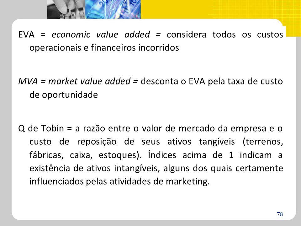 EVA = economic value added = considera todos os custos operacionais e financeiros incorridos MVA = market value added = desconta o EVA pela taxa de cu