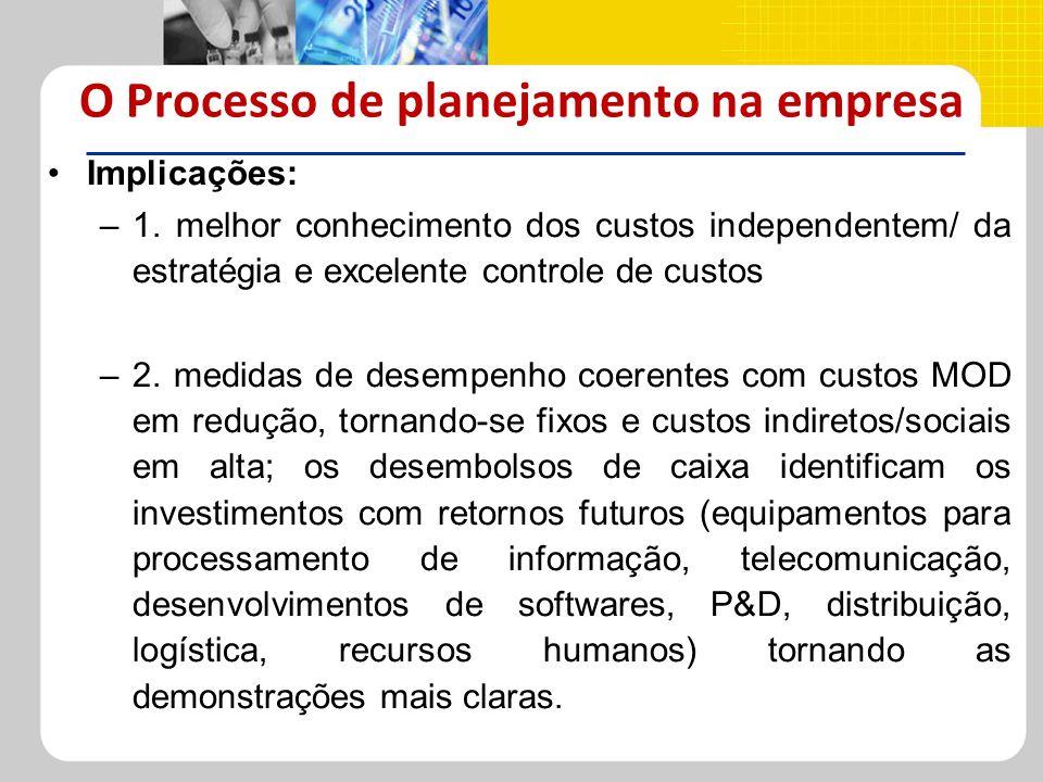 O Processo de planejamento na empresa Implicações: –1. melhor conhecimento dos custos independentem/ da estratégia e excelente controle de custos –2.