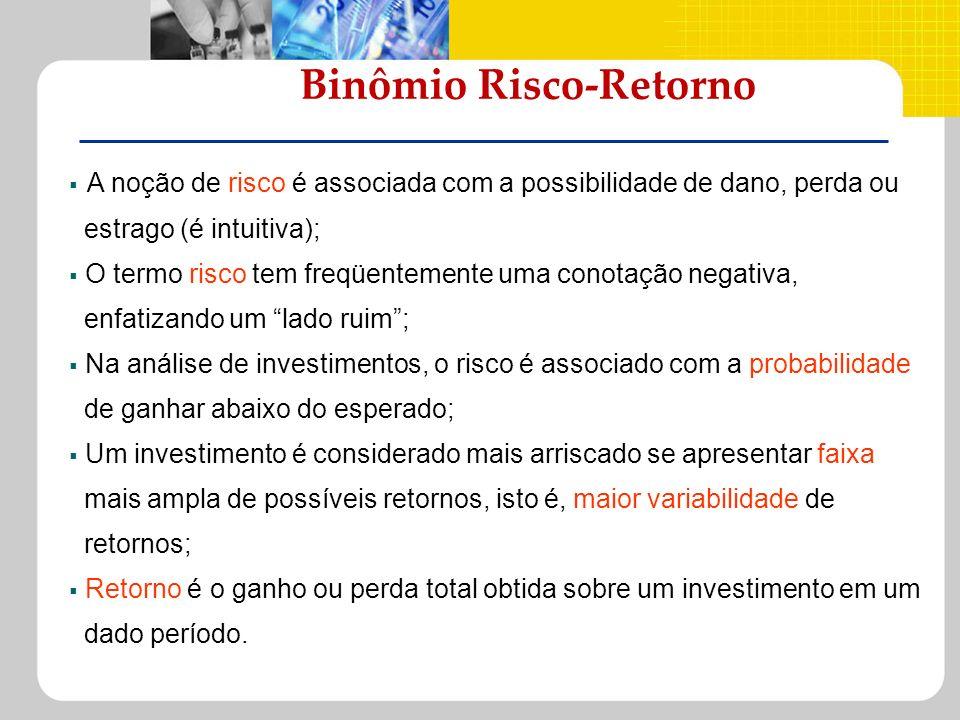 Binômio Risco-Retorno A noção de risco é associada com a possibilidade de dano, perda ou estrago (é intuitiva); O termo risco tem freqüentemente uma c