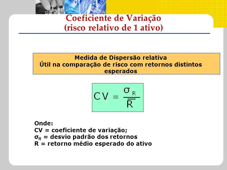 Coeficiente de Variação (risco relativo de 1 ativo) Medida de Dispersão relativa Útil na comparação de risco com retornos distintos esperados Onde: CV