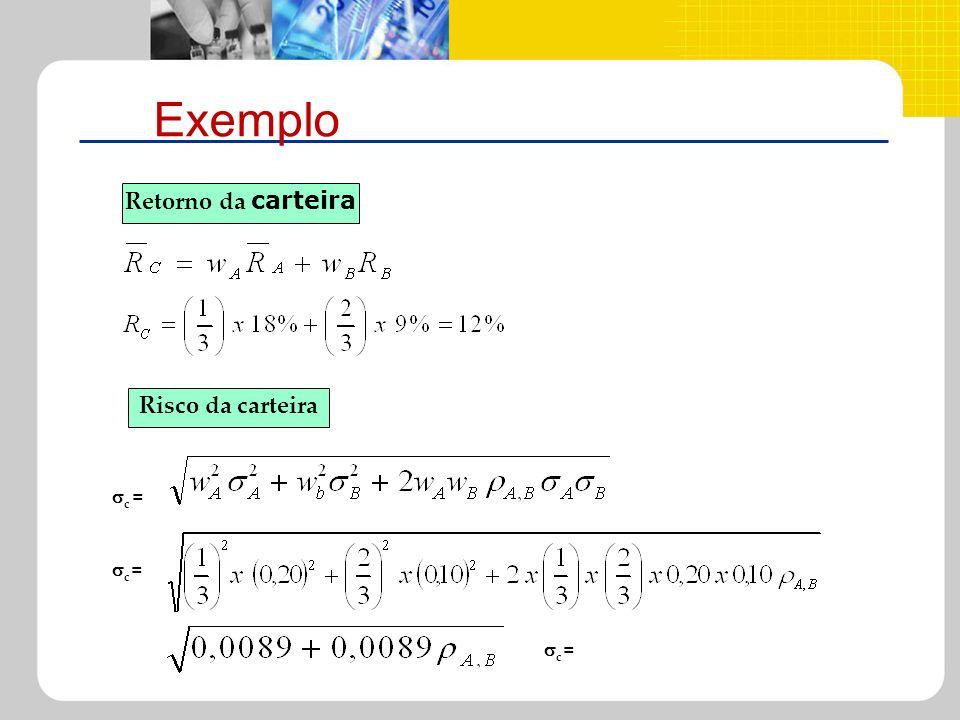 Exemplo Retorno da carteira c = c = c = Risco da carteira