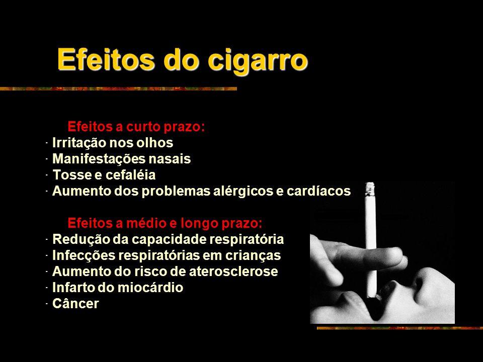 O vício pela nicotina é uma reação neuro- química por natureza Aproximadamente 10 segundos após cada inalação, cerca de 90% da nicotina absorvida pelo