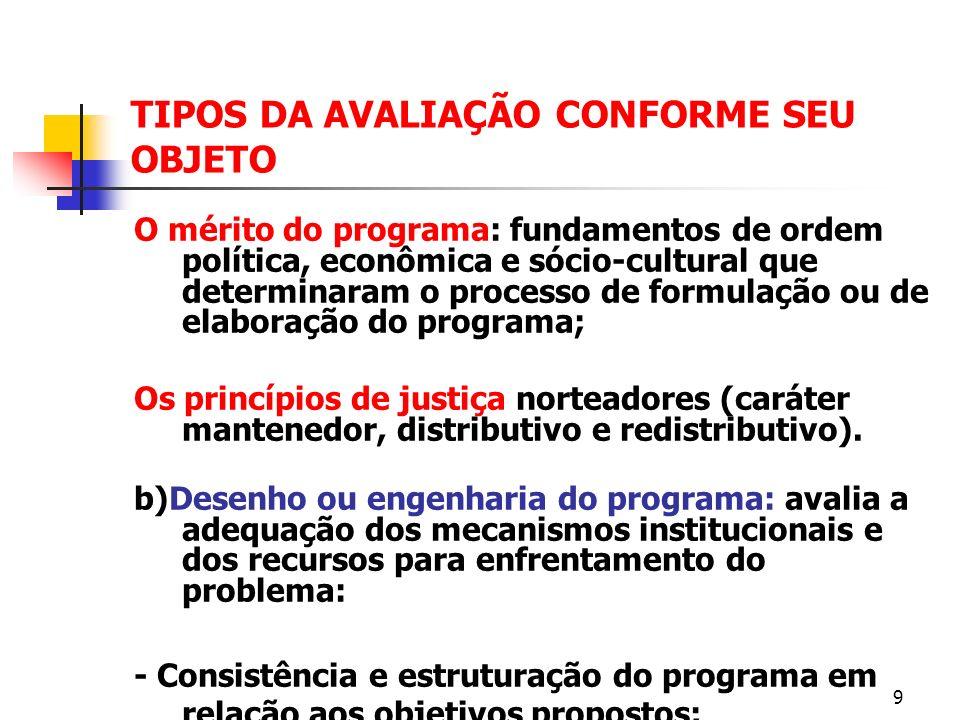 TIPOS DA AVALIAÇÃO CONFORME SEU OBJETO - Diagnóstico da realidade; - Pertinência e coerência interna dos componentes do programa; - Sujeitos (participação e contribuição); - Prioridades; - critérios de elegibilidade e cobertura; 10