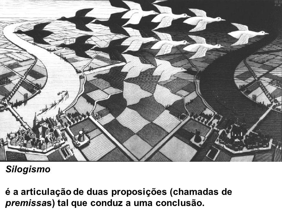 Silogismo é a articulação de duas proposições (chamadas de premissas) tal que conduz a uma conclusão.