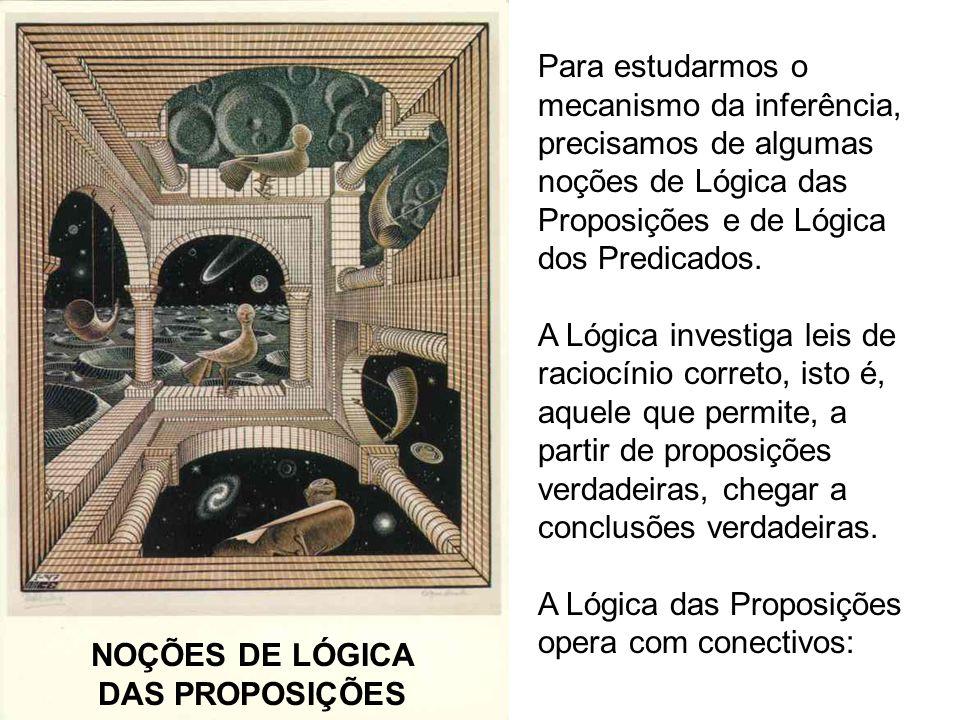Para estudarmos o mecanismo da inferência, precisamos de algumas noções de Lógica das Proposições e de Lógica dos Predicados. A Lógica investiga leis