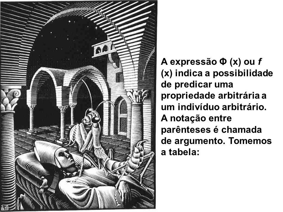 A expressão Φ (x) ou f (x) indica a possibilidade de predicar uma propriedade arbitrária a um indivíduo arbitrário. A notação entre parênteses é chama