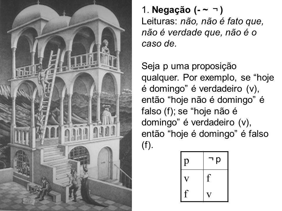 a) no modus ponens, a proposição categórica afirma o antecedente da proposição condicional e a conclusão seu conseqüente: Se Machado de Assis escreveu O alienista, então é um grande escritor.