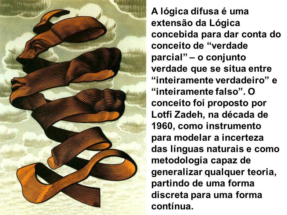 A lógica difusa é uma extensão da Lógica concebida para dar conta do conceito de verdade parcial – o conjunto verdade que se situa entre inteiramente