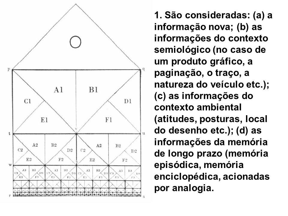 1. São consideradas: (a) a informação nova; (b) as informações do contexto semiológico (no caso de um produto gráfico, a paginação, o traço, a naturez