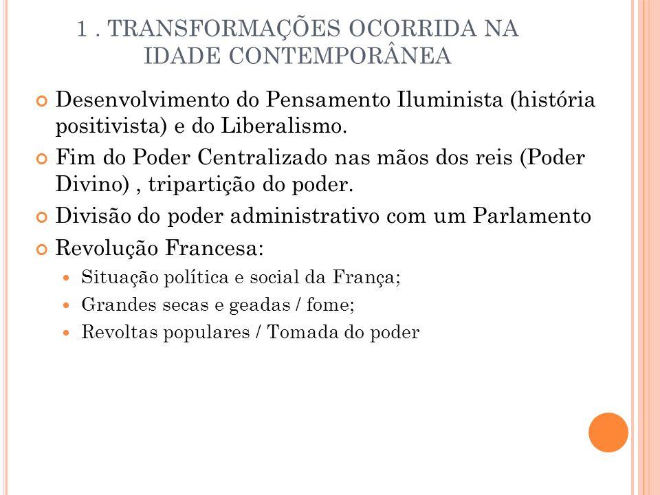 1. TRANSFORMAÇÕES OCORRIDA NA IDADE CONTEMPORÂNEA Desenvolvimento do Pensamento Iluminista (história positivista) e do Liberalismo. Fim do Poder Centr