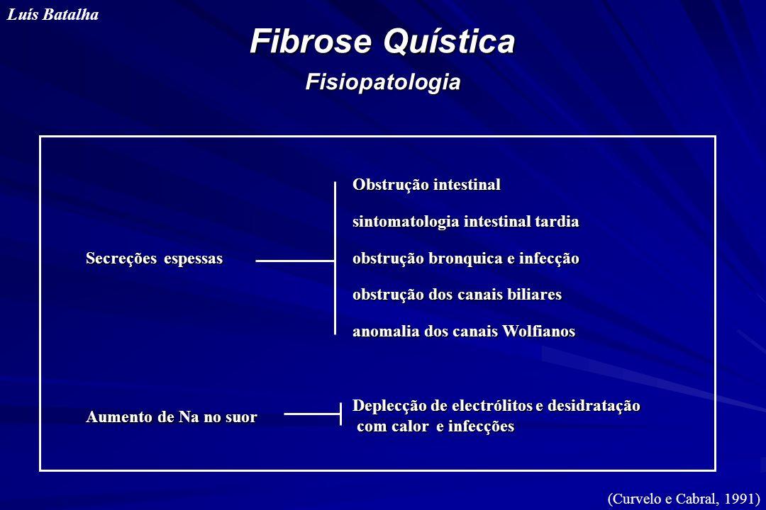 Fibrose Quística Fisiopatologia Luís Batalha (Curvelo e Cabral, 1991) Secreções espessas Aumento de Na no suor Obstrução intestinal sintomatologia int