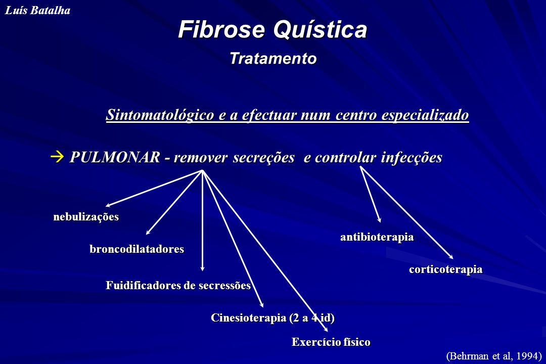 Fibrose Quística Tratamento Luís Batalha Sintomatológico e a efectuar num centro especializado àPULMONAR - remover secreções e controlar infecções (Be