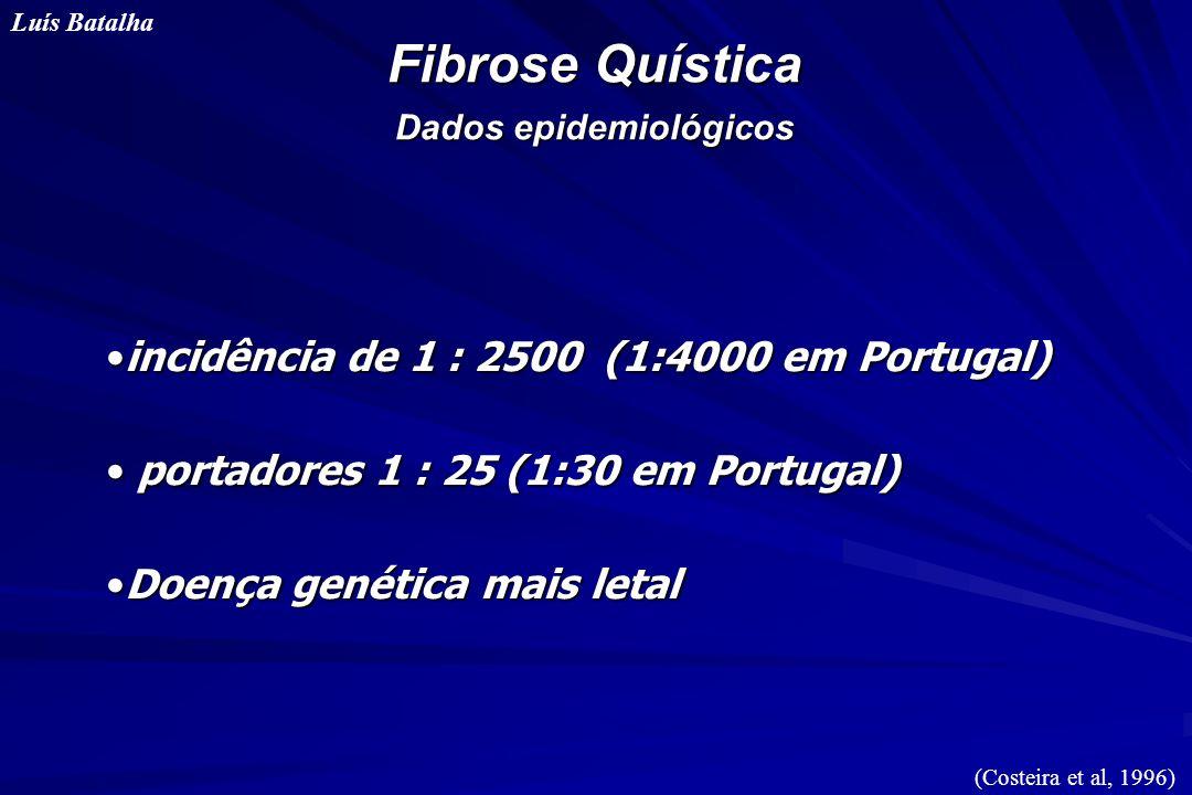 Fibrose Quística Dados epidemiológicos Luís Batalha incidência de 1 : 2500 (1:4000 em Portugal)incidência de 1 : 2500 (1:4000 em Portugal) portadores