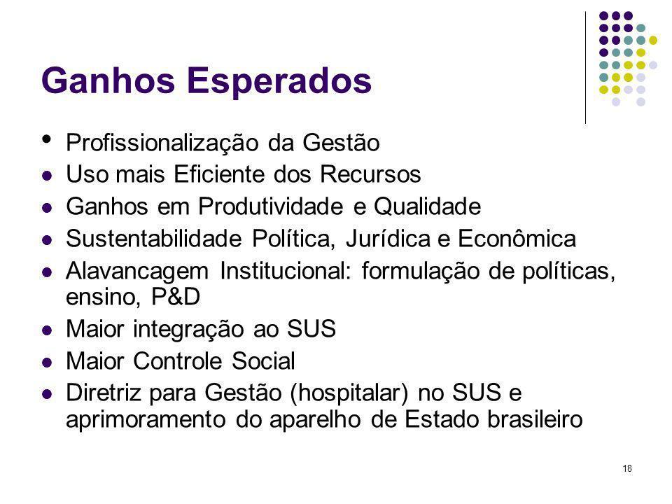 18 Ganhos Esperados Profissionalização da Gestão Uso mais Eficiente dos Recursos Ganhos em Produtividade e Qualidade Sustentabilidade Política, Jurídi