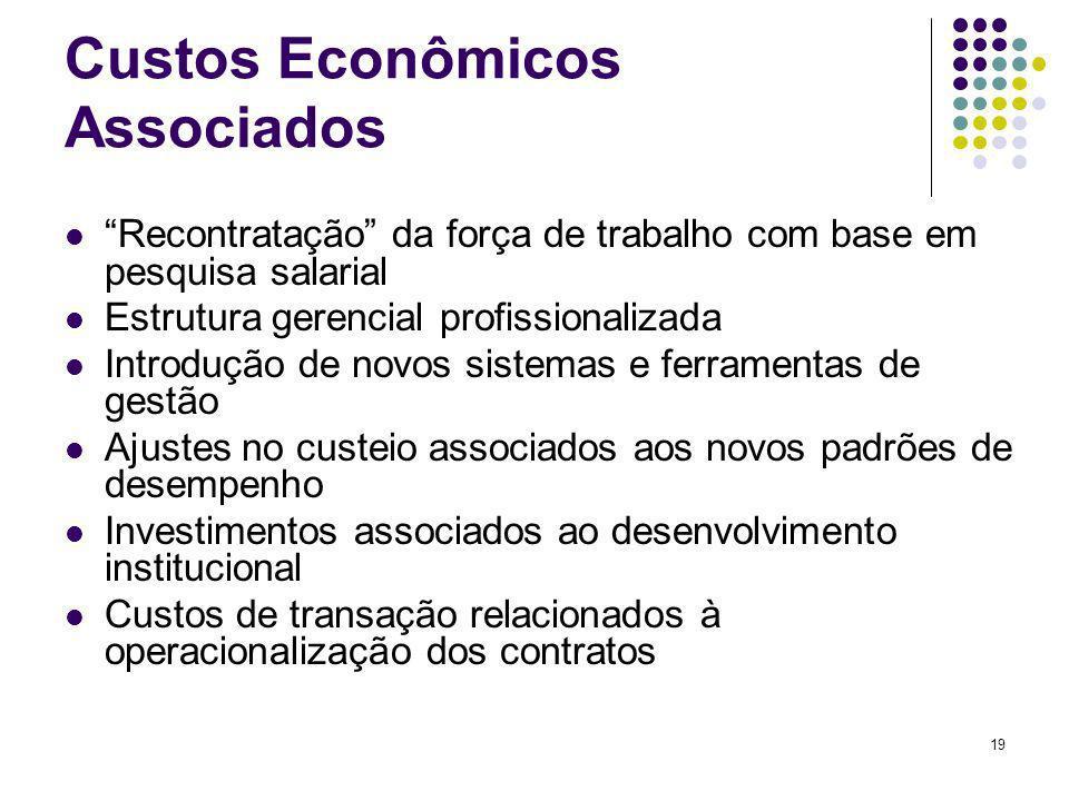 19 Custos Econômicos Associados Recontratação da força de trabalho com base em pesquisa salarial Estrutura gerencial profissionalizada Introdução de n
