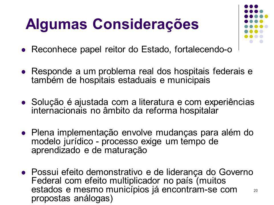 20 Algumas Considerações Reconhece papel reitor do Estado, fortalecendo-o Responde a um problema real dos hospitais federais e também de hospitais est