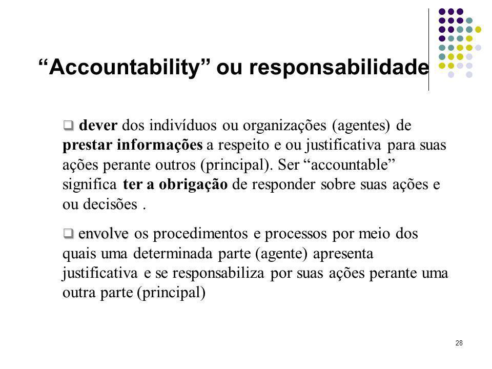 28 Accountability ou responsabilidade dever dos indivíduos ou organizações (agentes) de prestar informações a respeito e ou justificativa para suas aç