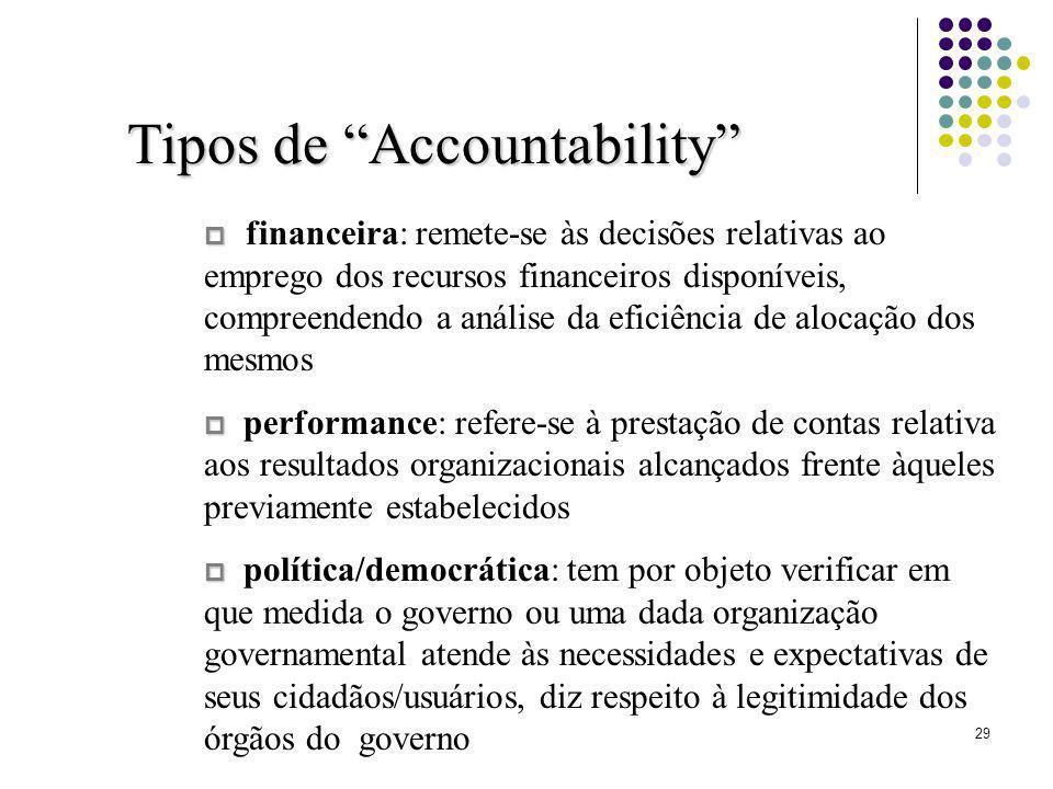 29 Tipos de Accountability Tipos de Accountability financeira: remete-se às decisões relativas ao emprego dos recursos financeiros disponíveis, compre