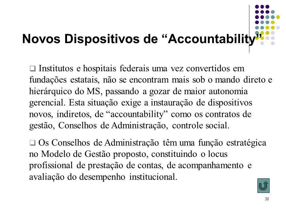 30 Novos Dispositivos de Accountability Institutos e hospitais federais uma vez convertidos em fundações estatais, não se encontram mais sob o mando d