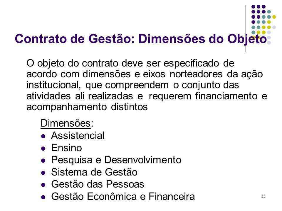 33 Dimensões: Assistencial Ensino Pesquisa e Desenvolvimento Sistema de Gestão Gestão das Pessoas Gestão Econômica e Financeira Contrato de Gestão: Di