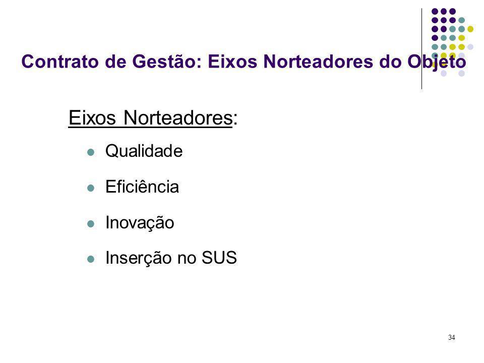 34 Eixos Norteadores: Qualidade Eficiência Inovação Inserção no SUS Contrato de Gestão: Eixos Norteadores do Objeto