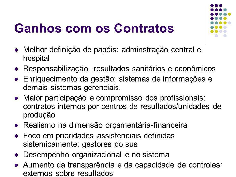 37 Ganhos com os Contratos Melhor definição de papéis: adminstração central e hospital Responsabilização: resultados sanitários e econômicos Enriqueci