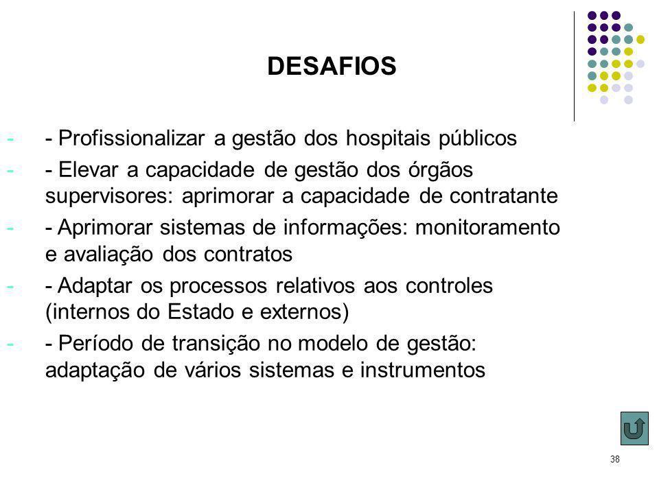38 DESAFIOS -- Profissionalizar a gestão dos hospitais públicos -- Elevar a capacidade de gestão dos órgãos supervisores: aprimorar a capacidade de co