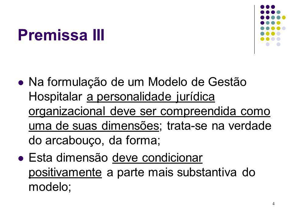 4 Premissa III Na formulação de um Modelo de Gestão Hospitalar a personalidade jurídica organizacional deve ser compreendida como uma de suas dimensõe