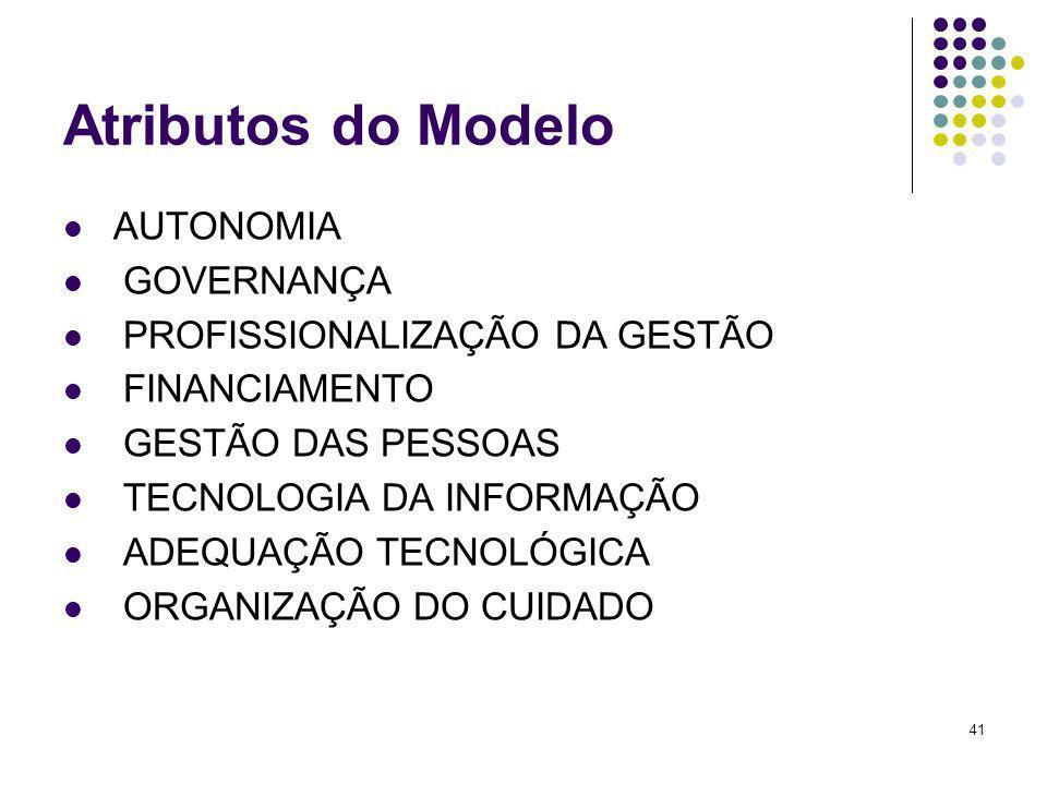 41 Atributos do Modelo AUTONOMIA GOVERNANÇA PROFISSIONALIZAÇÃO DA GESTÃO FINANCIAMENTO GESTÃO DAS PESSOAS TECNOLOGIA DA INFORMAÇÃO ADEQUAÇÃO TECNOLÓGI