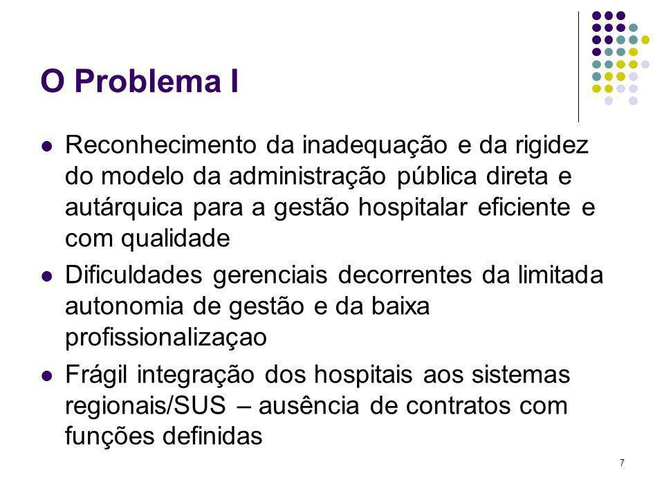 7 O Problema I Reconhecimento da inadequação e da rigidez do modelo da administração pública direta e autárquica para a gestão hospitalar eficiente e