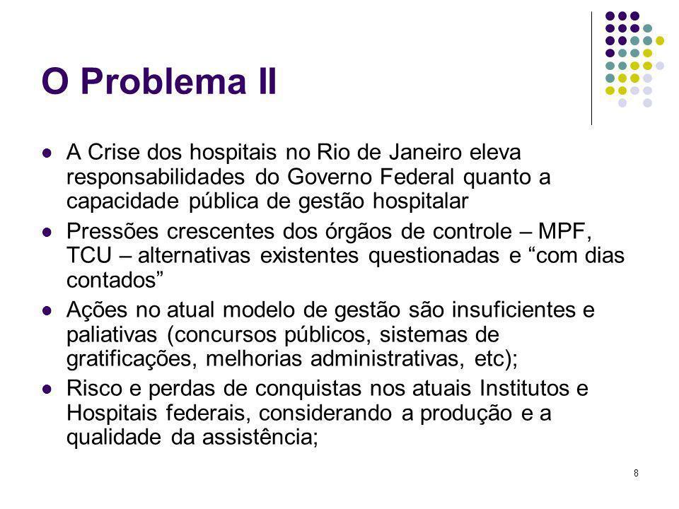 8 O Problema II A Crise dos hospitais no Rio de Janeiro eleva responsabilidades do Governo Federal quanto a capacidade pública de gestão hospitalar Pr