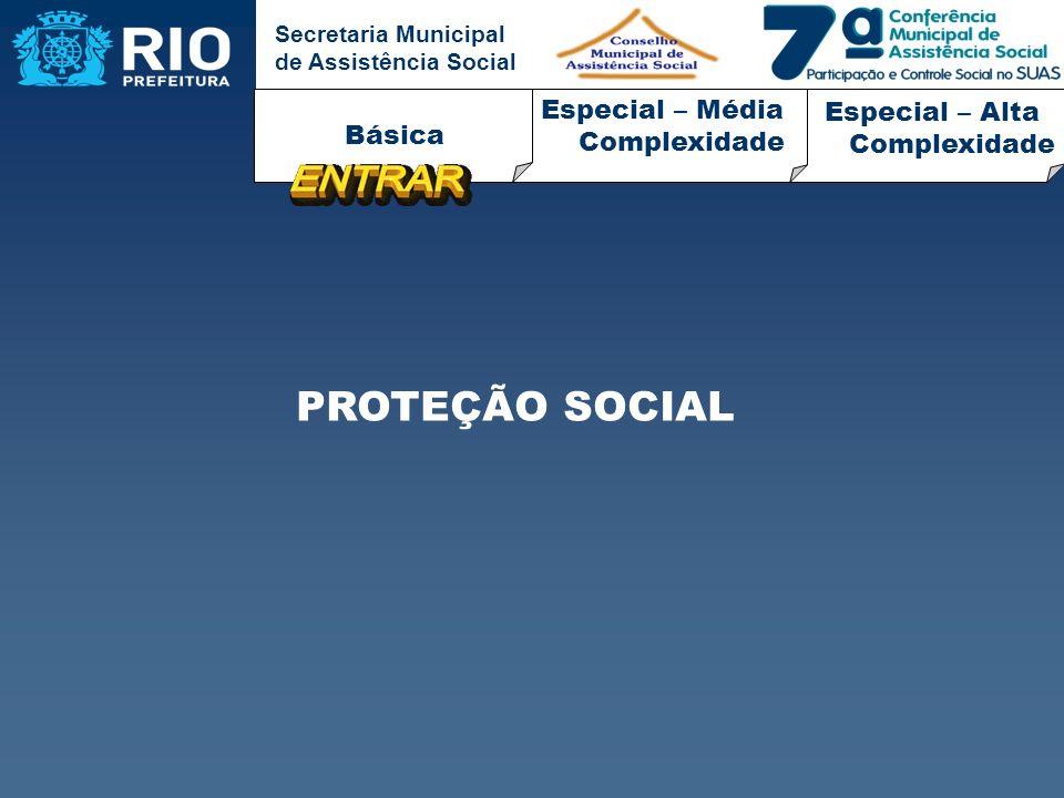 Secretaria Municipal de Assistência Social PROTEÇÃO SOCIAL Básica Especial – Média Complexidade Especial – Alta Complexidade