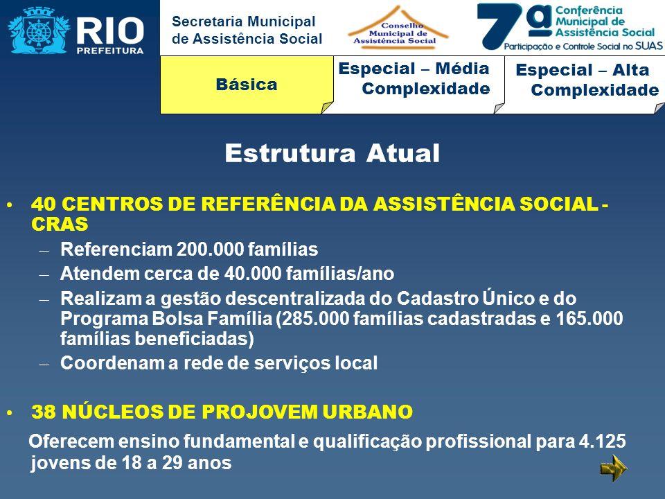Secretaria Municipal de Assistência Social Básica Especial – Média Complexidade Especial – Alta Complexidade Estrutura Atual 40 CENTROS DE REFERÊNCIA