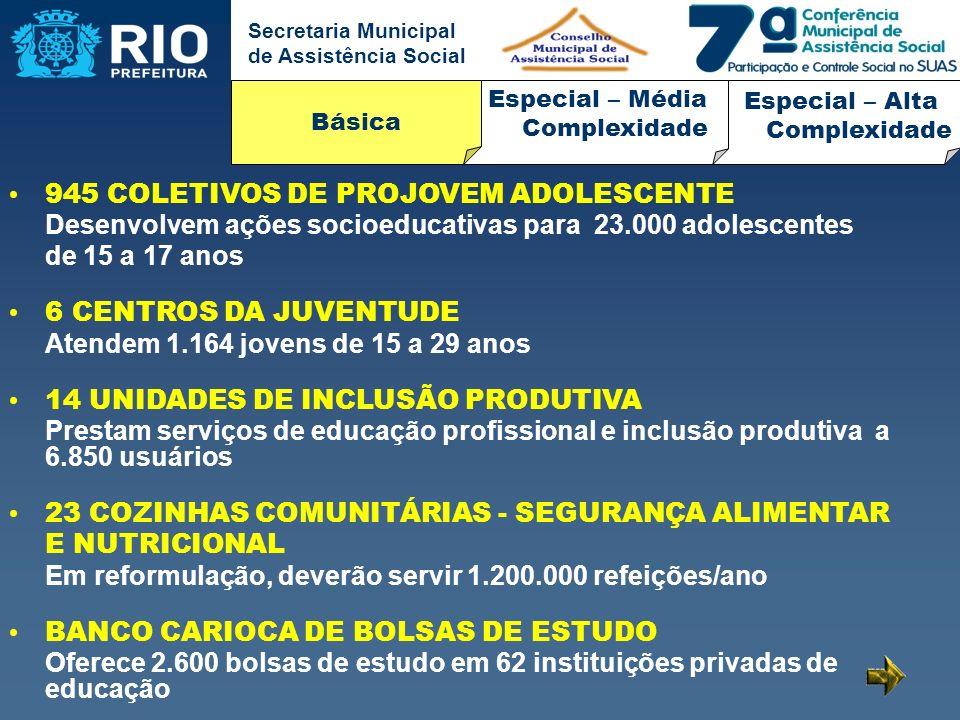 Secretaria Municipal de Assistência Social 945 COLETIVOS DE PROJOVEM ADOLESCENTE Desenvolvem ações socioeducativas para 23.000 adolescentes de 15 a 17