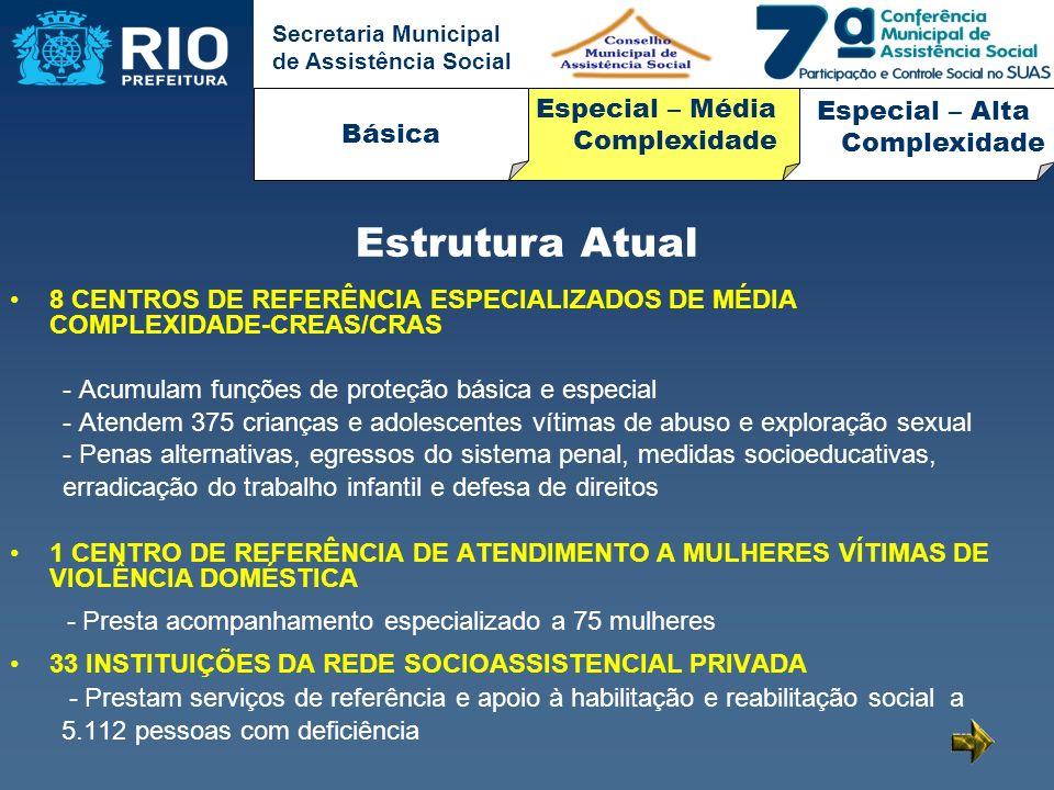 Secretaria Municipal de Assistência Social 8 CENTROS DE REFERÊNCIA ESPECIALIZADOS DE MÉDIA COMPLEXIDADE-CREAS/CRAS - Acumulam funções de proteção bási