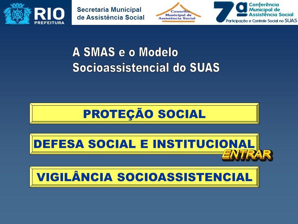 Secretaria Municipal de Assistência Social PROTEÇÃO SOCIAL DEFESA SOCIAL E INSTITUCIONAL VIGILÂNCIA SOCIOASSISTENCIAL