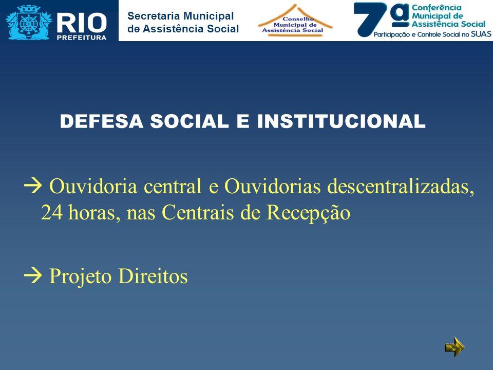 Secretaria Municipal de Assistência Social Ouvidoria central e Ouvidorias descentralizadas, 24 horas, nas Centrais de Recepção Projeto Direitos DEFESA