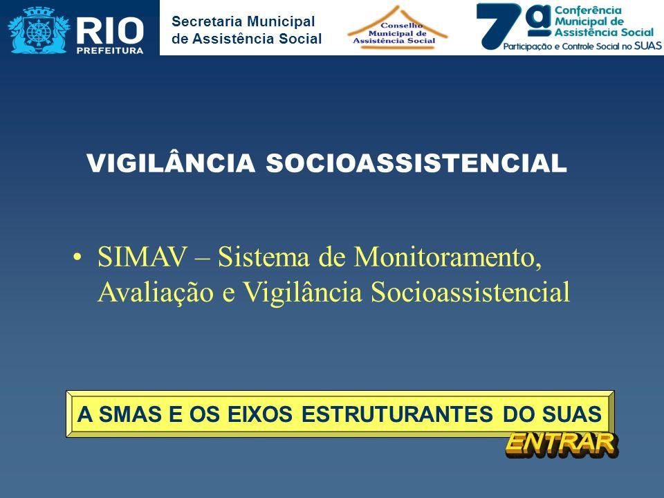 Secretaria Municipal de Assistência Social SIMAV – Sistema de Monitoramento, Avaliação e Vigilância Socioassistencial VIGILÂNCIA SOCIOASSISTENCIAL A S