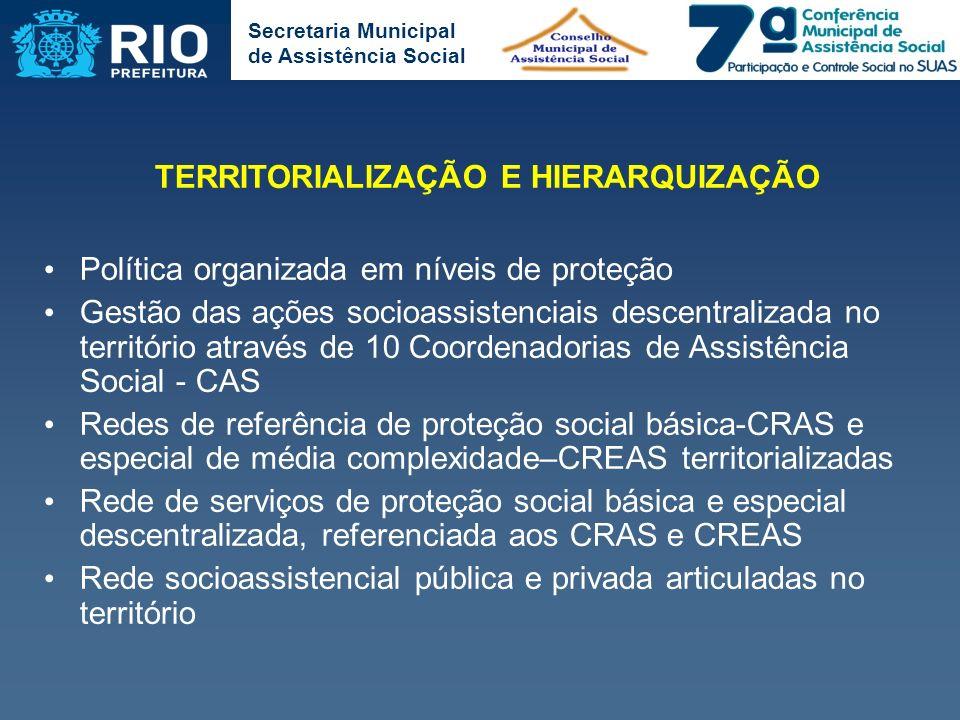 Secretaria Municipal de Assistência Social TERRITORIALIZAÇÃO E HIERARQUIZAÇÃO Política organizada em níveis de proteção Gestão das ações socioassisten