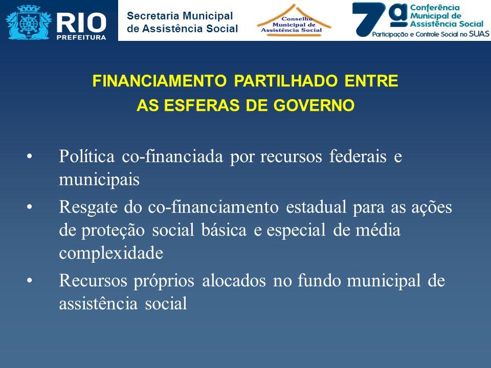 Secretaria Municipal de Assistência Social FINANCIAMENTO PARTILHADO ENTRE AS ESFERAS DE GOVERNO Política co-financiada por recursos federais e municip