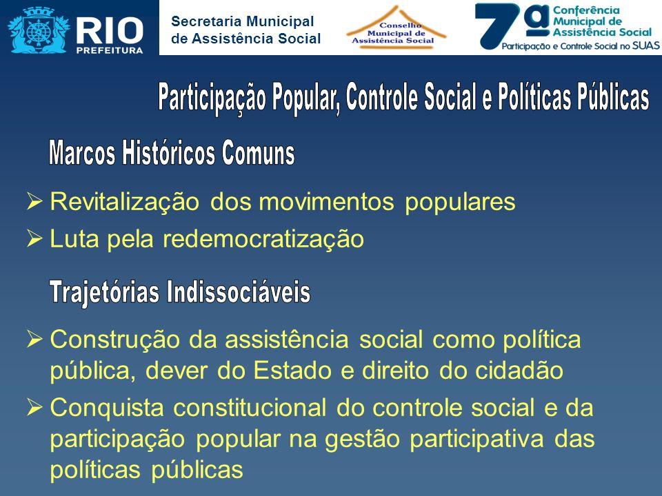 Revitalização dos movimentos populares Luta pela redemocratização Construção da assistência social como política pública, dever do Estado e direito do